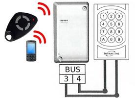 Bloc Radio GSM + 1 Clavier à codes
