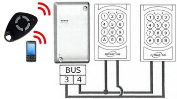 Bloc Radio GSM + Clavier à codes