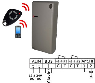 Bloc Radio GSM