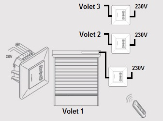 telecommande kit 3-volets renov cote