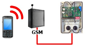 telecommande kit gsm telephone face
