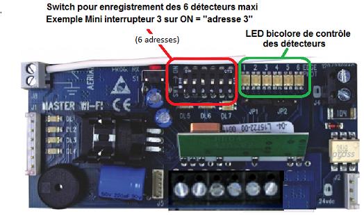 telecommande radio-master module-maitre acg6150 interieur