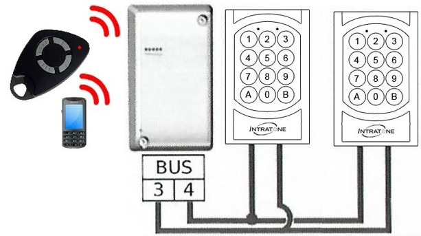telecommande recepteur-radio-gsm 2-claviers face